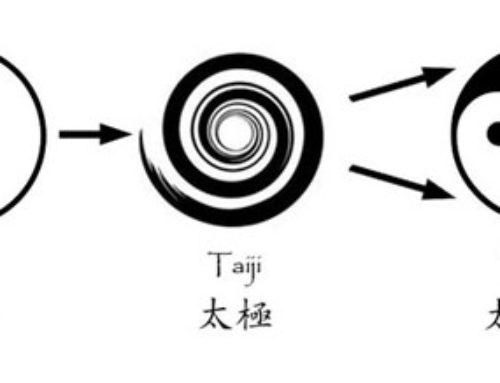 Wuji, Taiji en Yin Yang